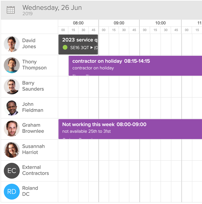 Scheduling & Planning Workforce